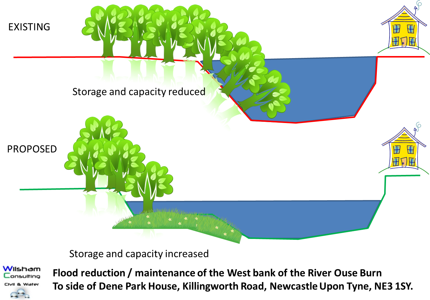 What is a floodplain and why is it so confusing flood plains flood defences and flood mitigation pooptronica